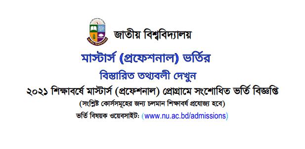 Masters Professional Admission Notice