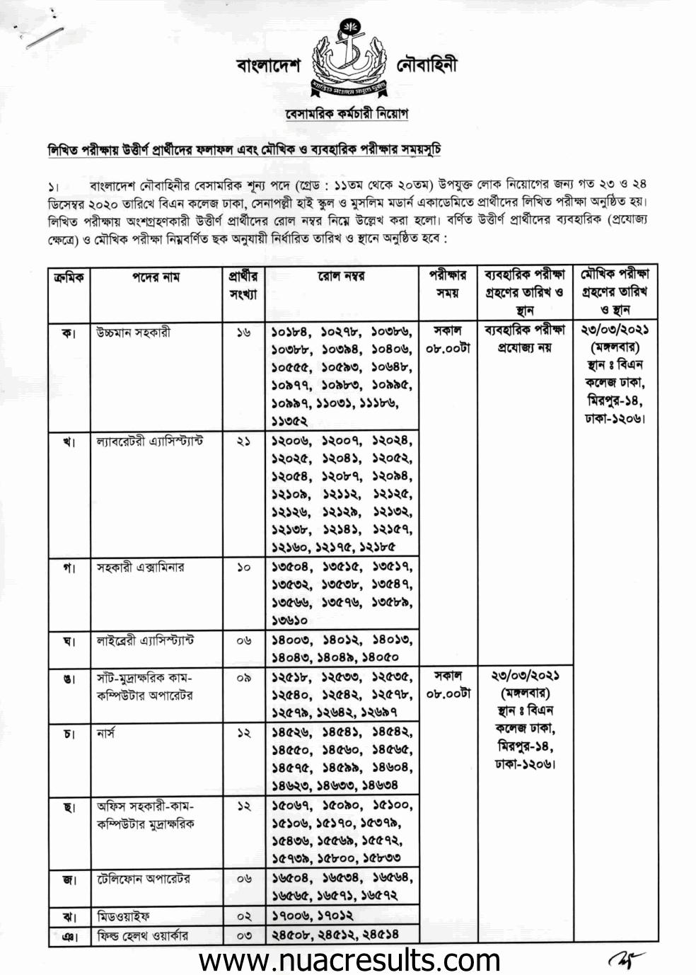 Bangladesh Navy Civilian Job Results 2021